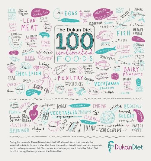 dukan_100foods_newlogo